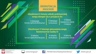 List Minister Edukacji Narodowej do Rodziców i Opiekunów Uczniów