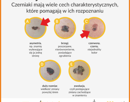 X Ogólnopolski Tydzień Świadomości Czerniaka