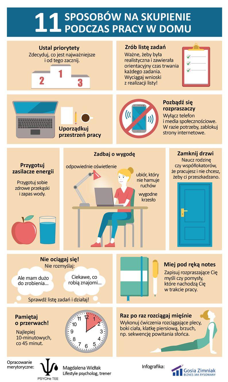 Jak się uczyć? Porady dla uczniów